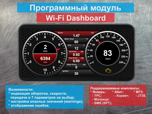 Wi-Fi Dashboard